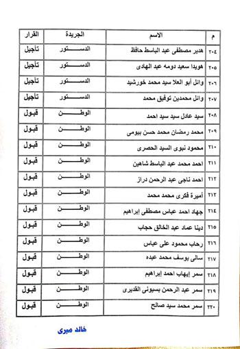 نتيجة القيد لجدول تحت التمرين بنقابة الصحفيين  (21)