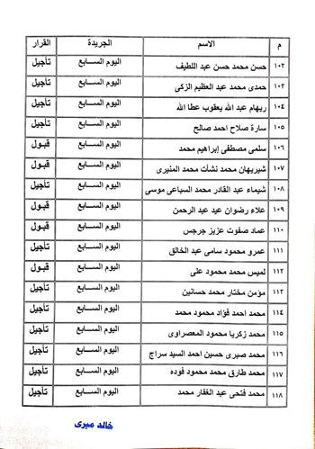 نتيجة القيد لجدول تحت التمرين بنقابة الصحفيين  (23)
