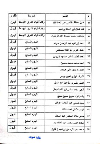 نتيجة القيد لجدول تحت التمرين بنقابة الصحفيين  (18)