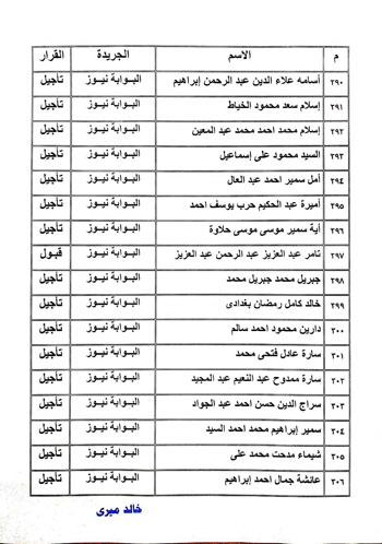 نتيجة القيد لجدول تحت التمرين بنقابة الصحفيين  (10)