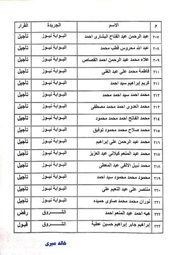 نتيجة القيد لجدول تحت التمرين بنقابة الصحفيين  (11)