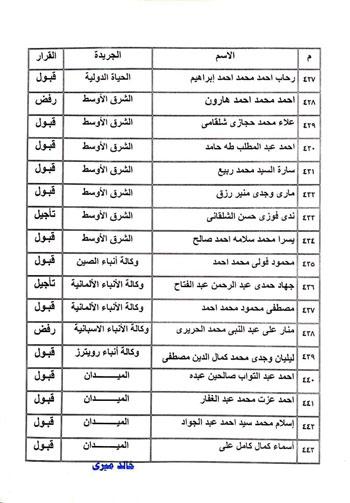نتيجة القيد لجدول تحت التمرين بنقابة الصحفيين  (8)