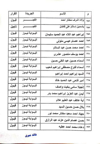 نتيجة القيد لجدول تحت التمرين بنقابة الصحفيين  (20)