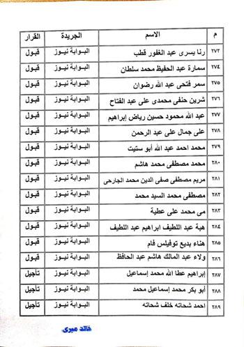 نتيجة القيد لجدول تحت التمرين بنقابة الصحفيين  (5)