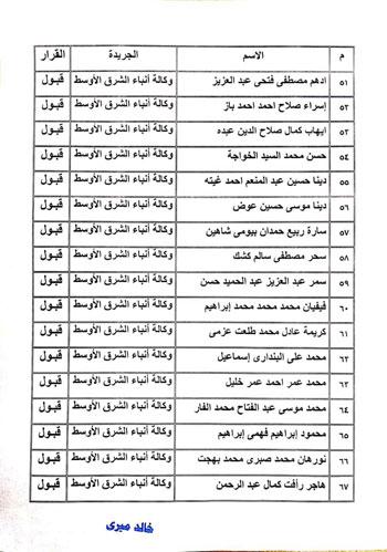 نتيجة القيد لجدول تحت التمرين بنقابة الصحفيين  (12)