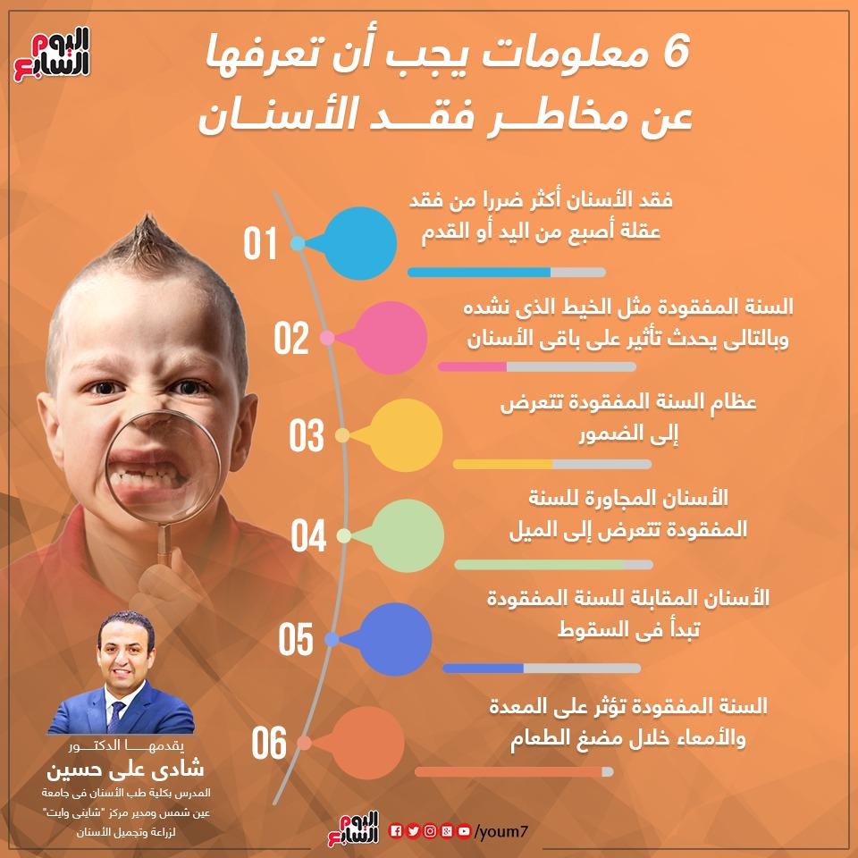 5920dca4d0fcb https   www.youm7.com story 2019 2 16 الصدفة-تجمع-أحمد-عز-وأمير ...