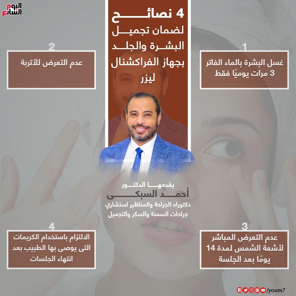 إنفو جراف للدكتور أحمد السبكى يوضح نصائح عند استخدام تقننية الفراكشنال