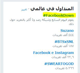 Lokan News Facebook Has Crashed A Global Trend And The