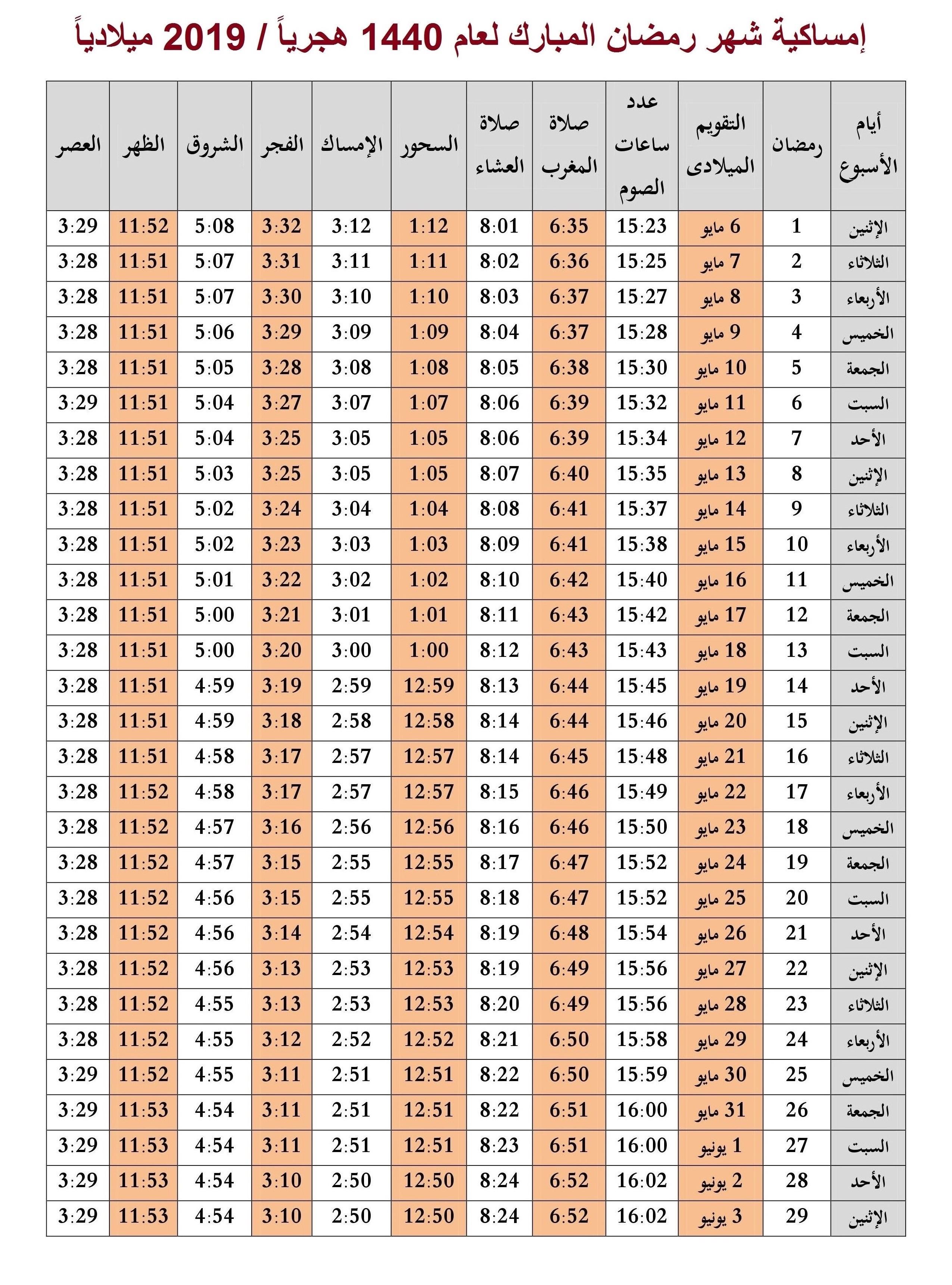 إمساكية شهر رمضان الكريم لسنة 1440 هجرياً - 2019 ميلادياً