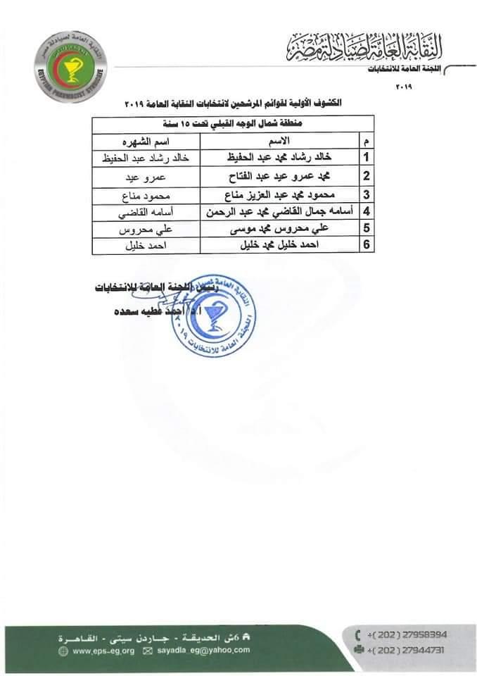 الجمعية العمومية لنقابة الصيادلة (12)