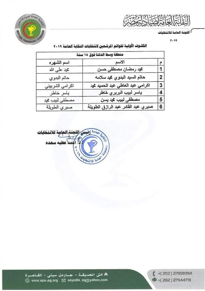الجمعية العمومية لنقابة الصيادلة (11)