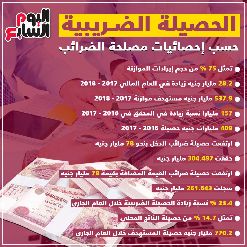 انفوجراف-الضرائب