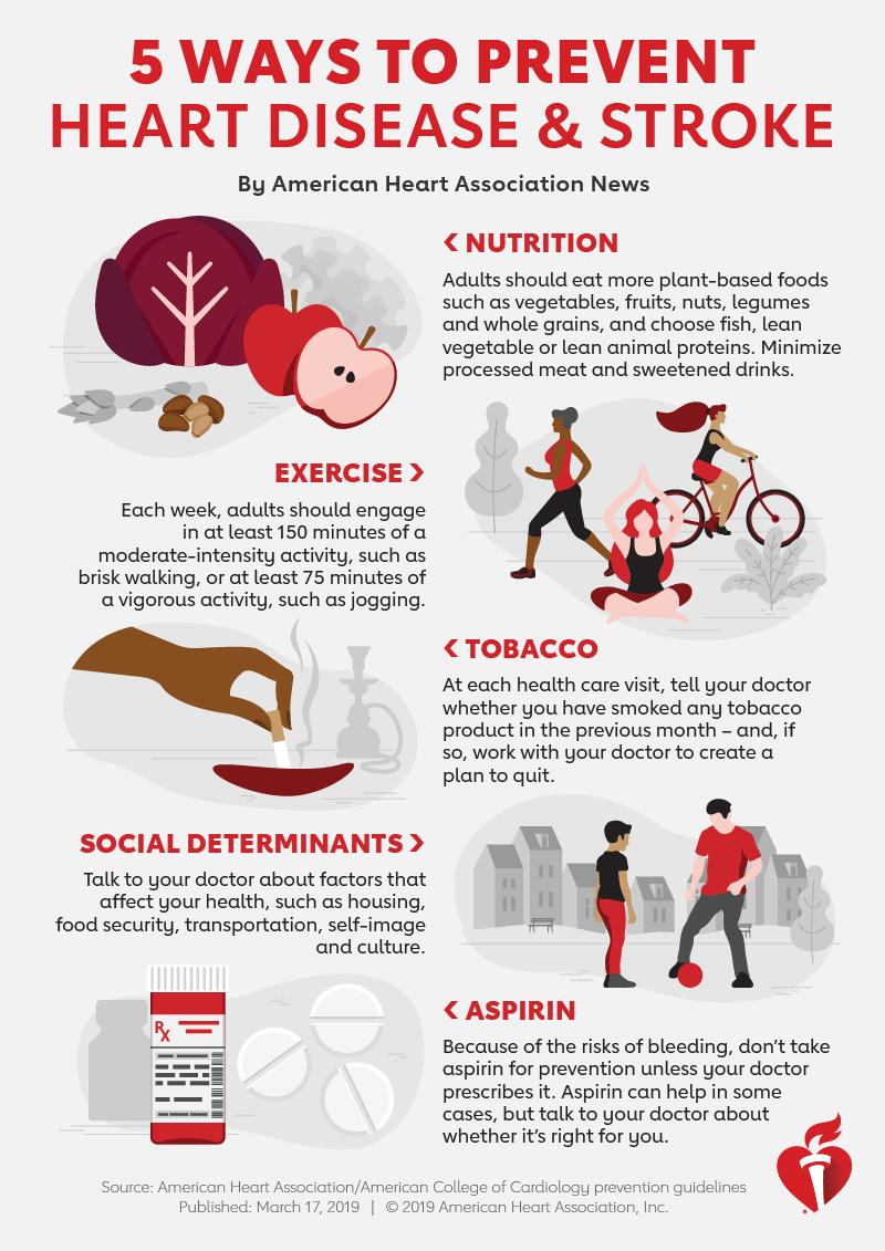 5 طرق للوقاية من امراض القلب والسكتة الدماغية