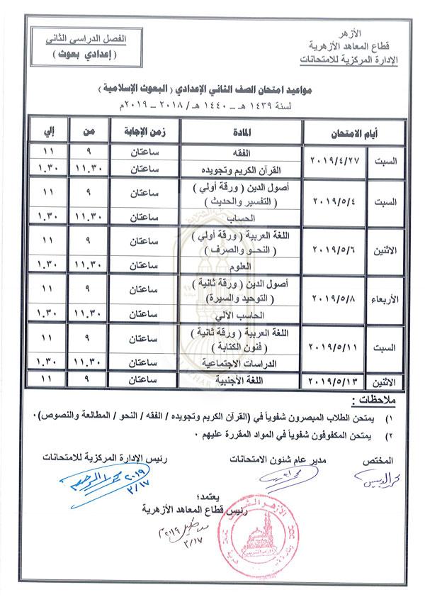 الثاني الإعدادي بعوث إسلامية الفصل الدراسي الثاني 2018-2019