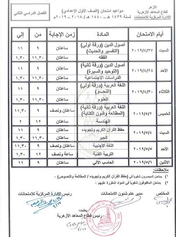 الأول الإعدادي الفصل الدراسي الثاني 2018-2019