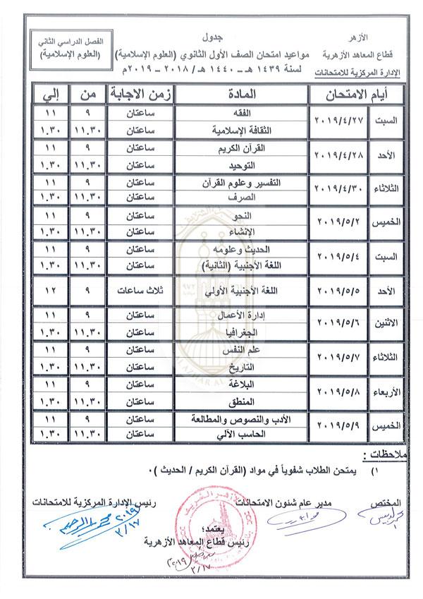 الأول الثانوي علوم إسلامية الفصل الدراسي الثاني 2018-2019