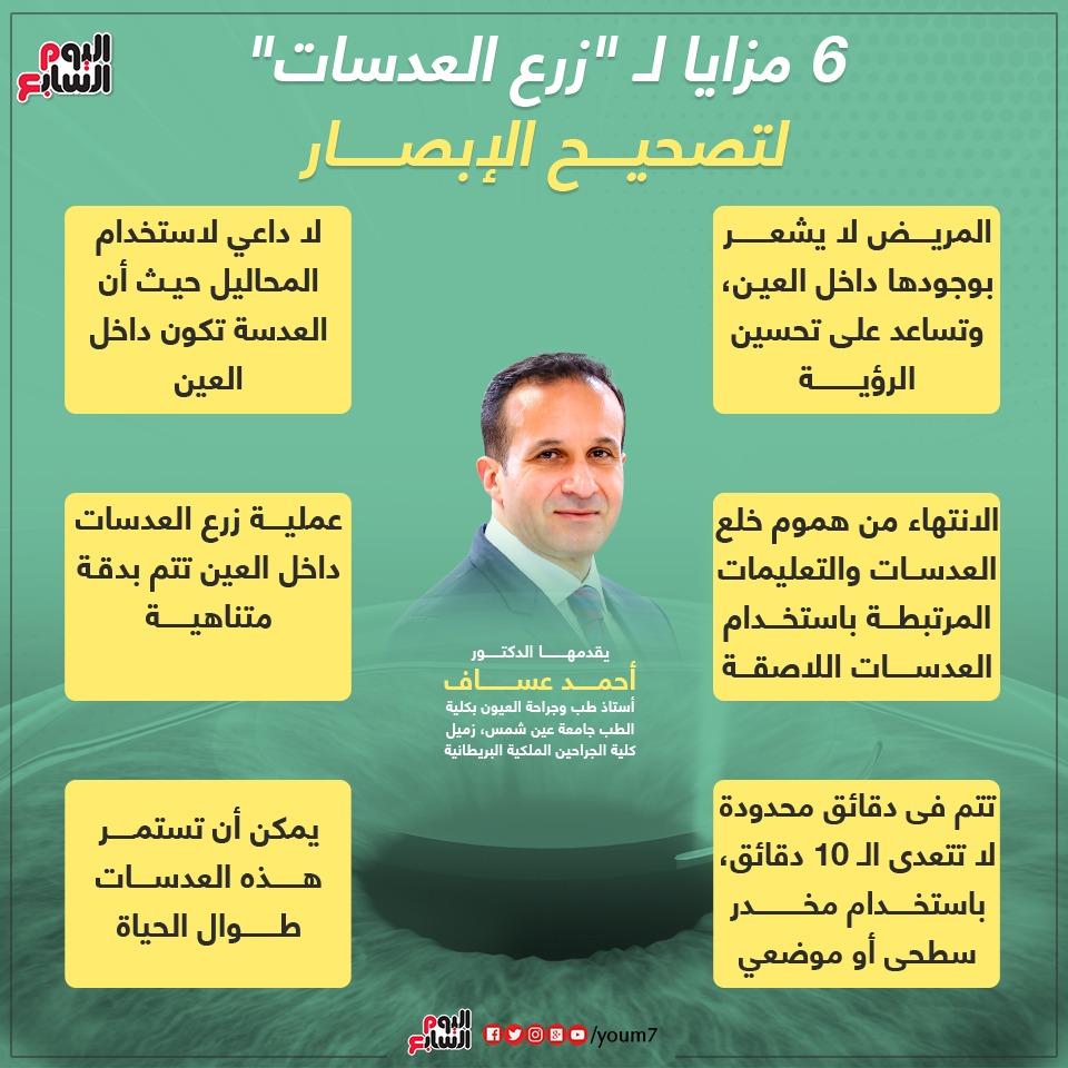 إنفوجراف الدكتور أحمد عساف يوضح مزايا زرع العدسات لتصحيح الإبصار