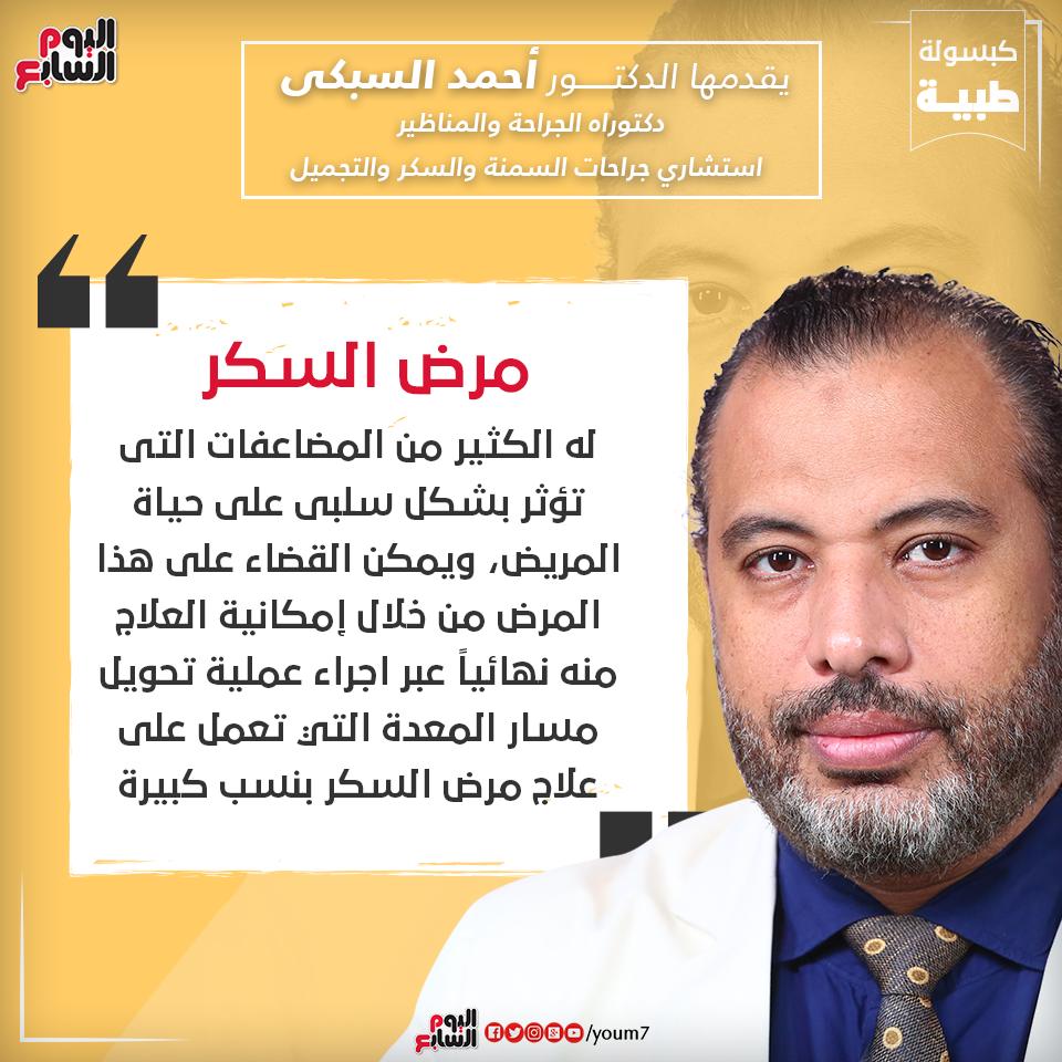 انفو جراف يوضح  للدكتورة أحمد السبكى يوضح خطورة مرض السكر