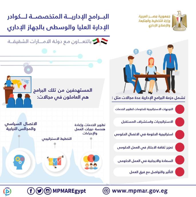 انفوجراف عن البرامج الادارية المتخصصة بين مصر والامارات