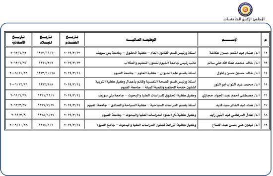 المتقدمين-لرئاسة-جامعة-الفيوم-2