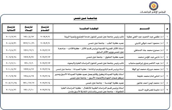 المتقدمين-لرئاسة-جامعة-عين-شمس