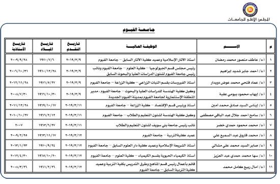 المتقدمين-لرئاسة-جامعة-الفيوم-1
