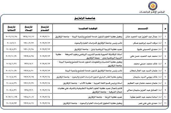 المتقدمين-لرئاسة-جامعة-الزقازيق-1