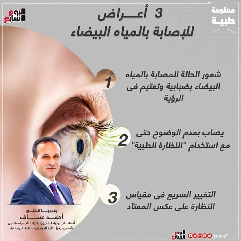 إنفوجراف يوضح أعراض الإصابة بالمياه البيضاء فى العين