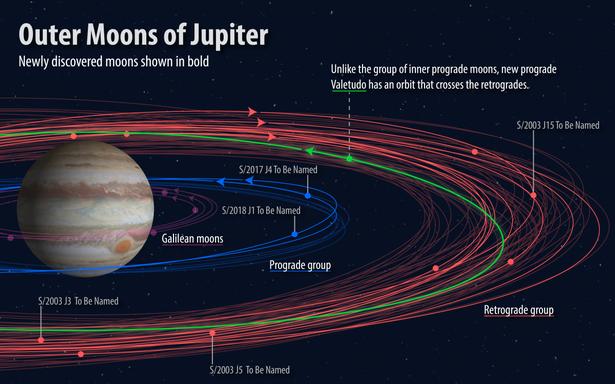 0_jupiter-moons-