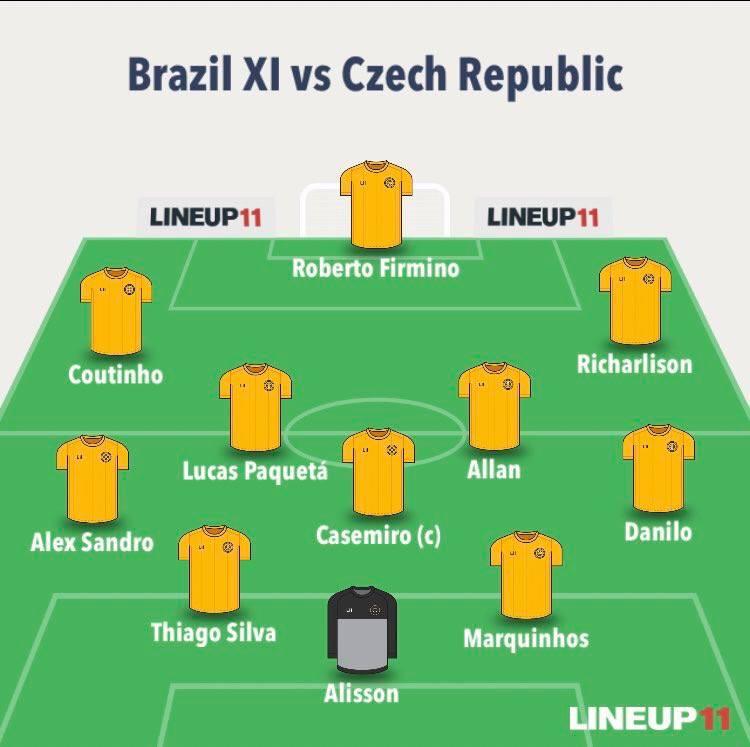 تشكيل البرازيل