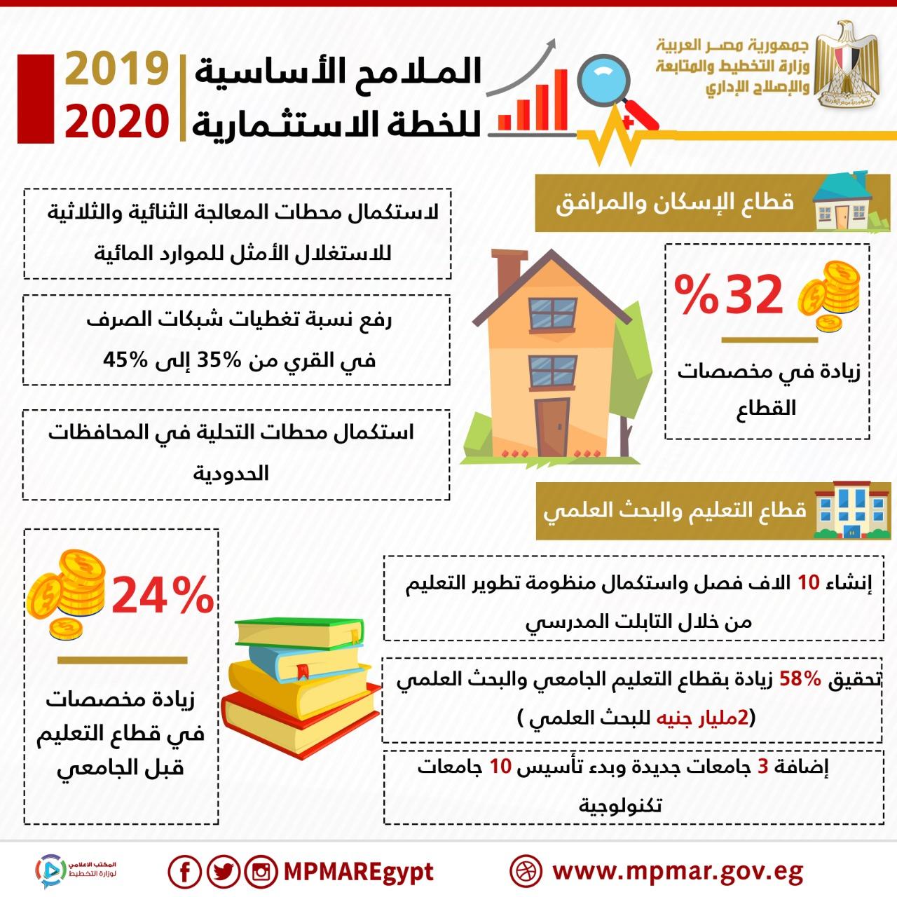 الدكتورة هالة السعيد وزيرة التخطيط (2)