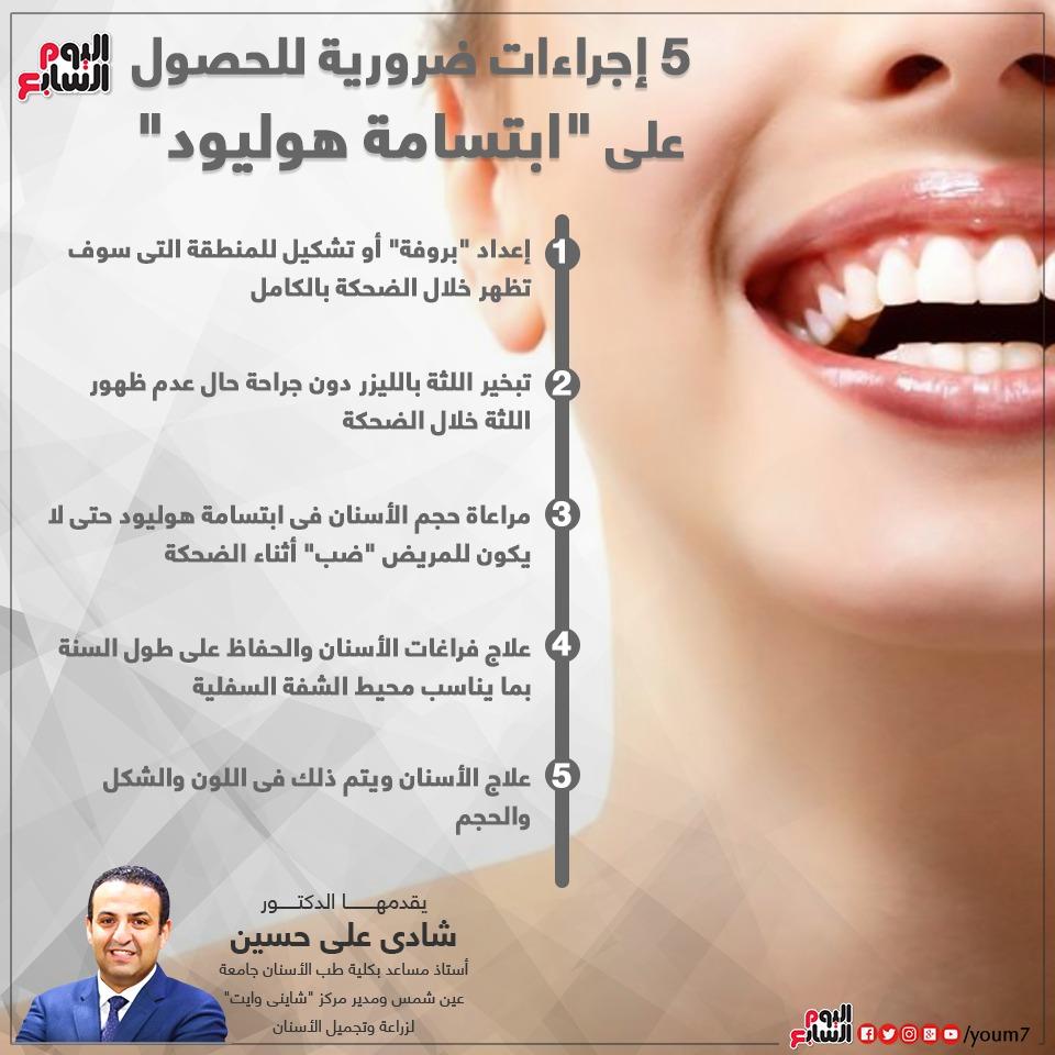 ابتسامة هوليود بين الحقيقة والخيال دكتور شادى على حسين يكشف حقائق مهمة اليوم السابع