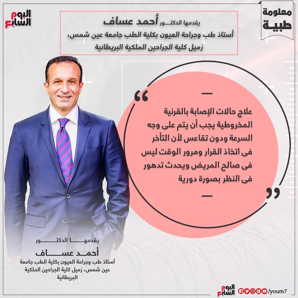 إنفوجراف دكتور أحمد عساف يقدم نصيحة طبية لعلاج القرنية المخروطية