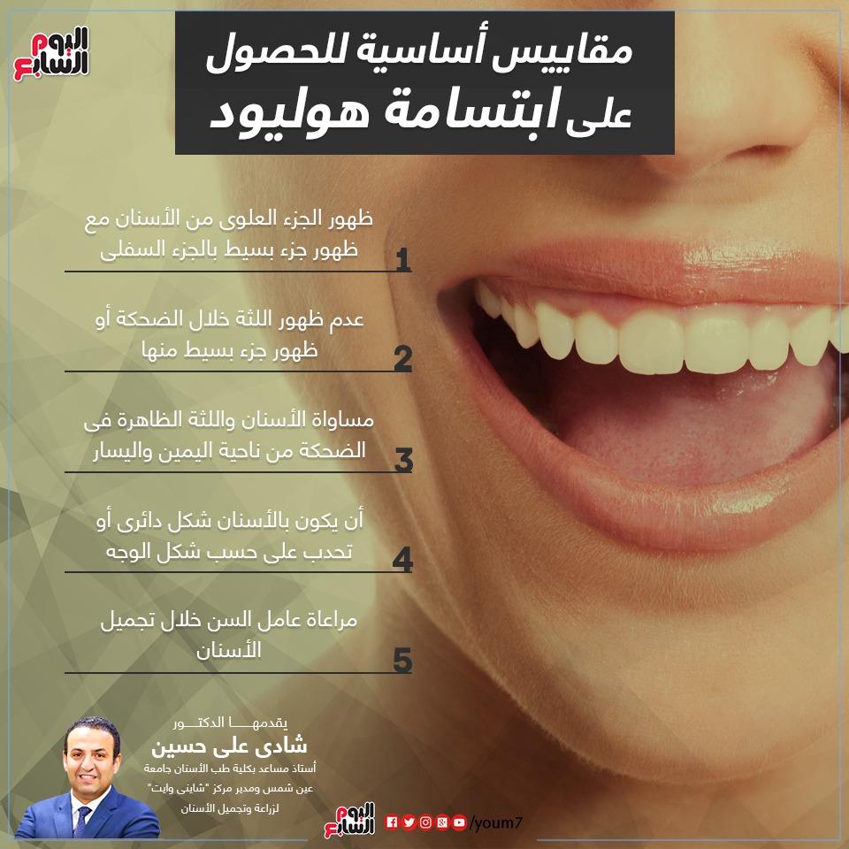إنفوجراف يوضح مقاييس أساسية للحصول على ابتسامة هوليود