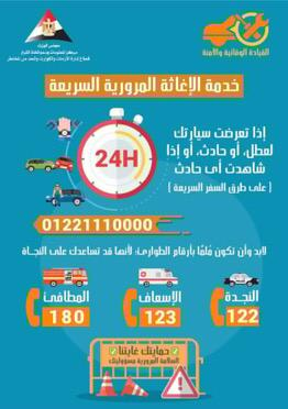 إرشادات القيادة الآمنة فى حالة سقوط الأمطار (1)