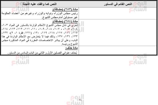 نص التعديلات الدستورية لمصر 2019 30100-التقرير-(56)