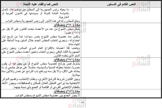 نص التعديلات الدستورية لمصر 2019 45047-التقرير-(55)