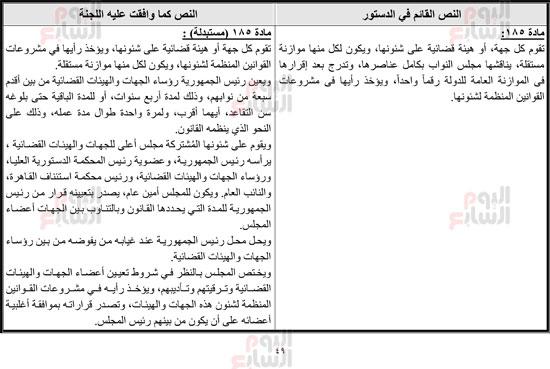 نص التعديلات الدستورية لمصر 2019 51121-التقرير-(51)