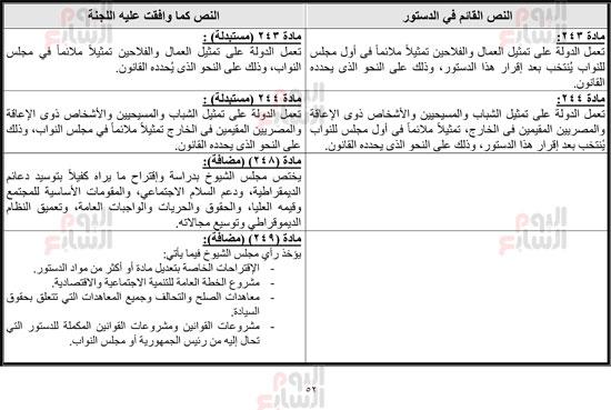 نص التعديلات الدستورية لمصر 2019 51670-التقرير-(54)