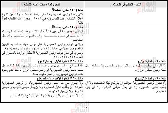 نص التعديلات الدستورية لمصر 2019 54401-التقرير-(50)