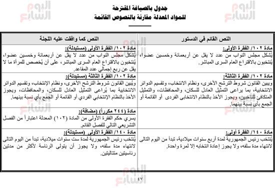 نص التعديلات الدستورية لمصر 2019 55955-التقرير-(49)