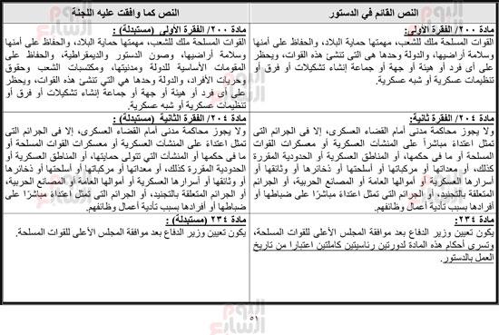 نص التعديلات الدستورية لمصر 2019 67594-التقرير-(53)
