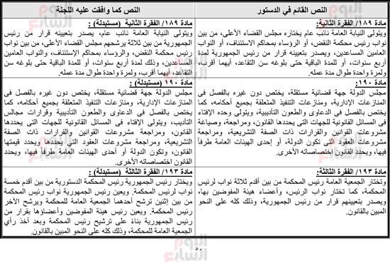 نص التعديلات الدستورية لمصر 2019 79677-التقرير-(52)