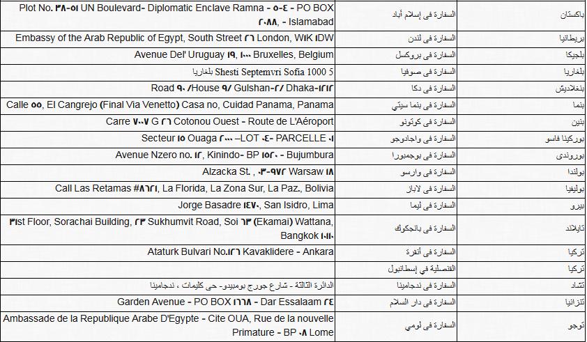 ننشر أماكن ولجان تصويت المصريين بالخارج فى الاستفتاء على الدستور (4)