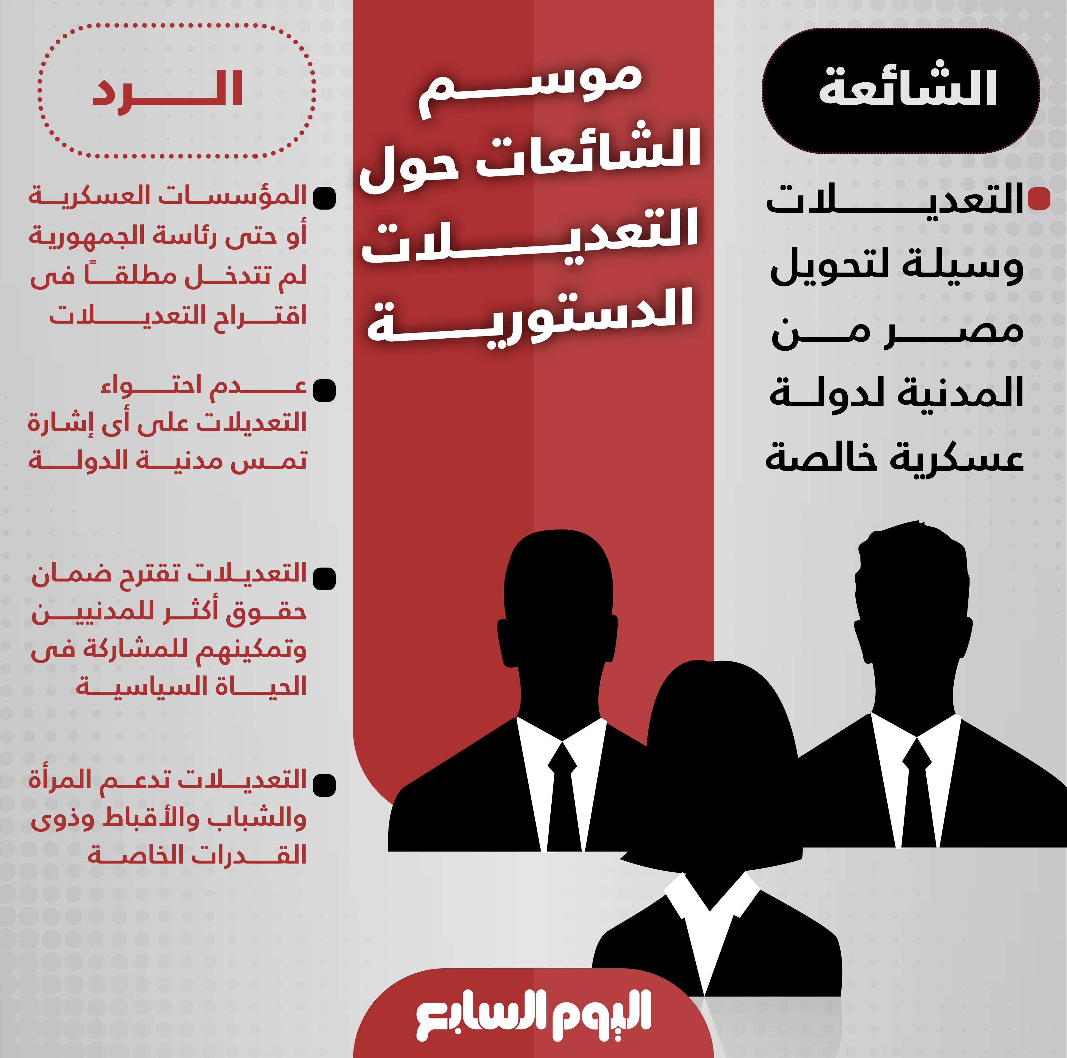 الشائعات حول تعديلات الدستور (3)