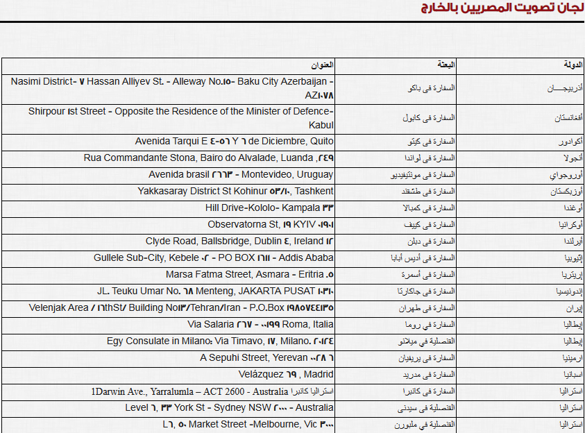 ننشر أماكن ولجان تصويت المصريين بالخارج فى الاستفتاء على الدستور (1)