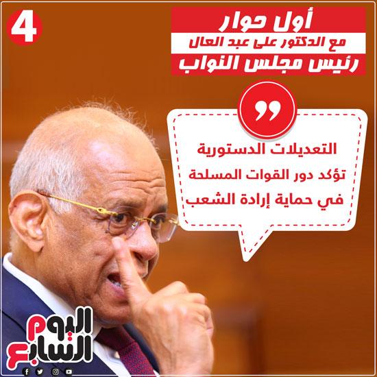 أول-حوار-مع-رئيس-البرلمان-بعد-إنجاز-التعديلات-الدستورية-(3)