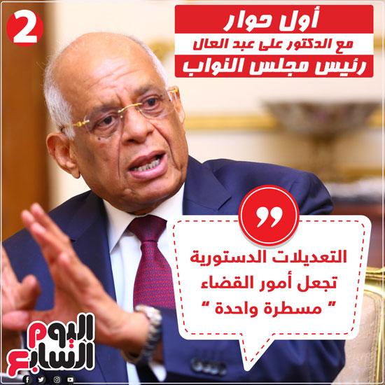 أول-حوار-مع-رئيس-البرلمان-بعد-إنجاز-التعديلات-الدستورية-(1)