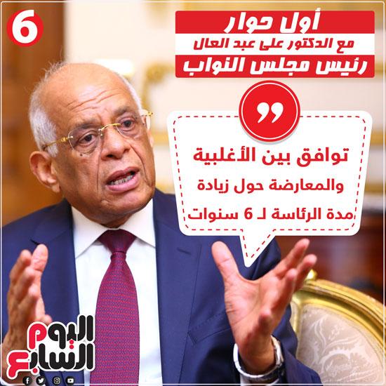 أول-حوار-مع-رئيس-البرلمان-بعد-إنجاز-التعديلات-الدستورية-(5)