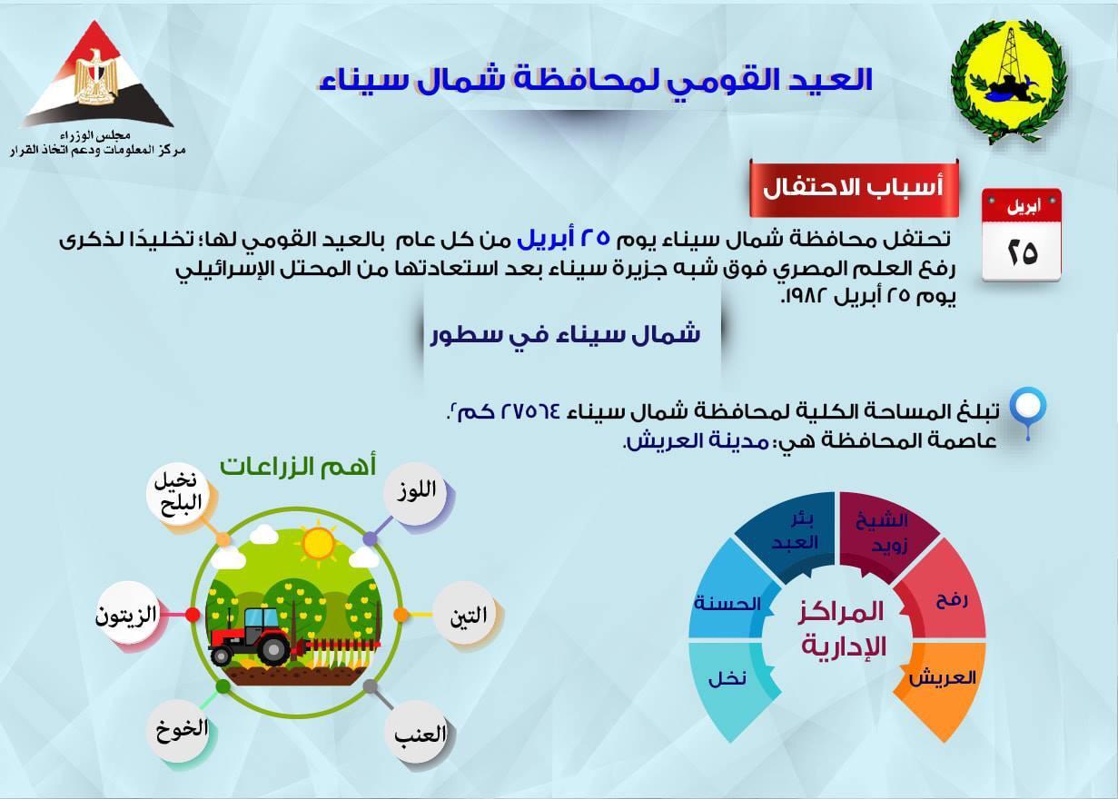 العيد القومى لمحافظة شمال سيناء (3)